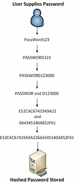 windows_hash_password